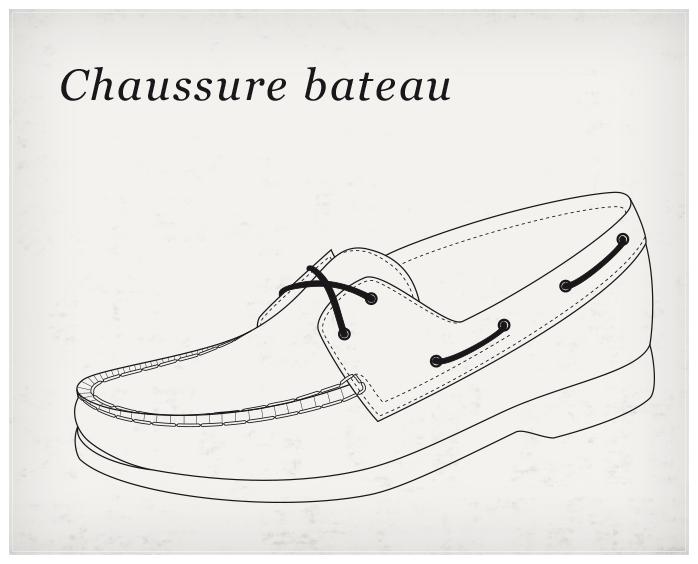 343b95ea4be074 La chaussure bateau est une chaussure d'été légère pour les temps libres,  conçue selon la technique de fabrication du mocassin. Son inventeur est le  voilier ...
